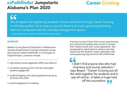 exploring career options essay