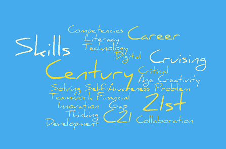 Word Map 3 21st Century Skills